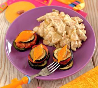 Курица в нежном соусе с яблоками | Рецепты с фото